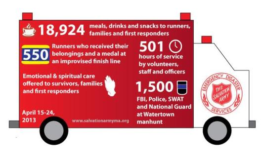 Infographic_EDS_MarathonWEB